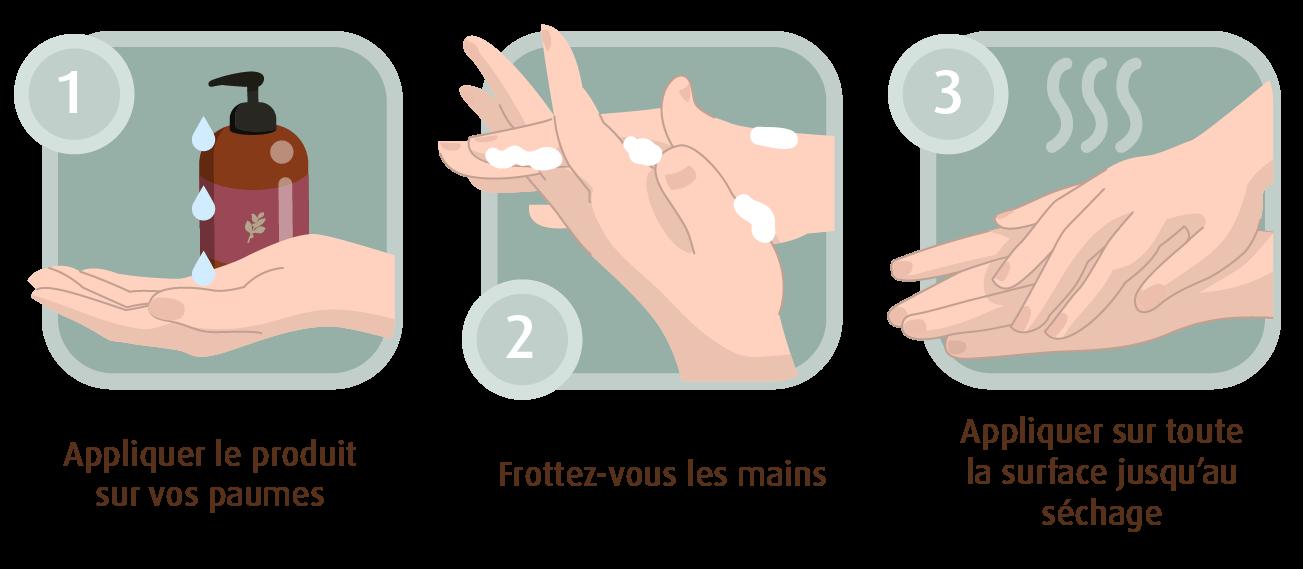 Établir de bonnes routines de désinfection des mains