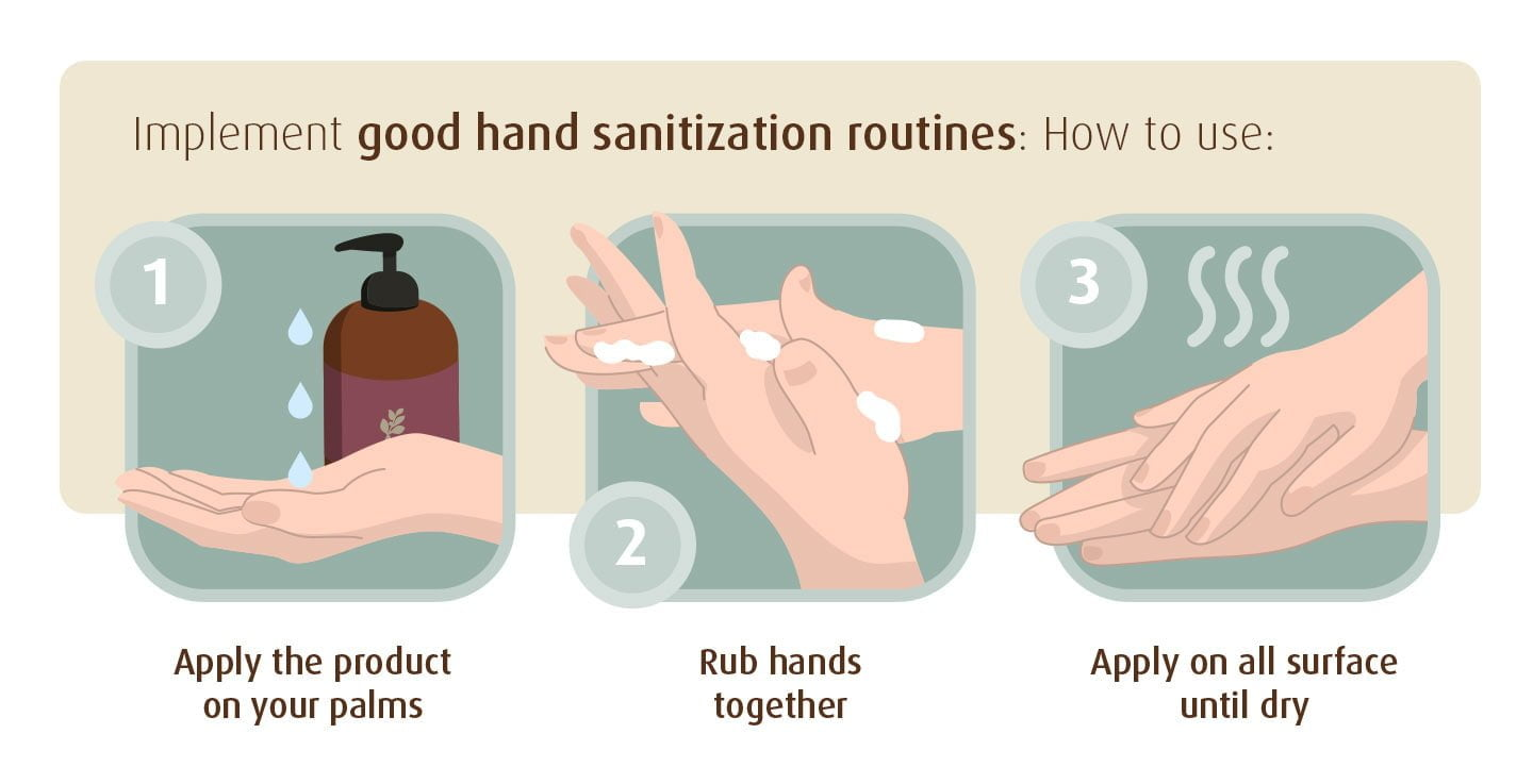 How to disinfect hands